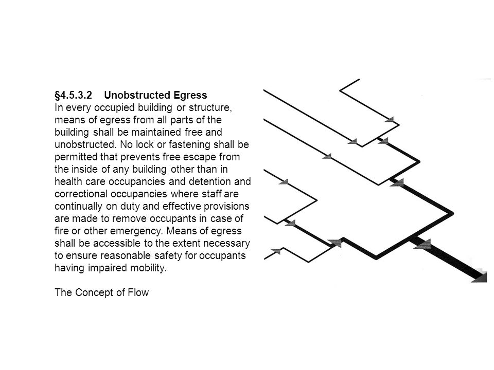 §4.5.3.2 Unobstructed Egress In every occupied building or structure, means of egress from all parts of the building shall be maintained free and unobstructed.