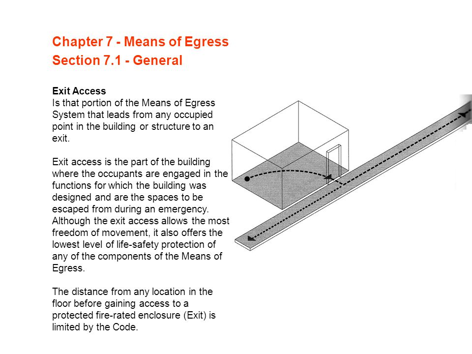 Section 7.1 - General Exit Access Is that portion of the Means of Egress System that leads from any occupied point in the building or structure to an exit.