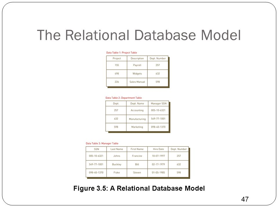 The Relational Database Model 47 Figure 3.5: A Relational Database Model