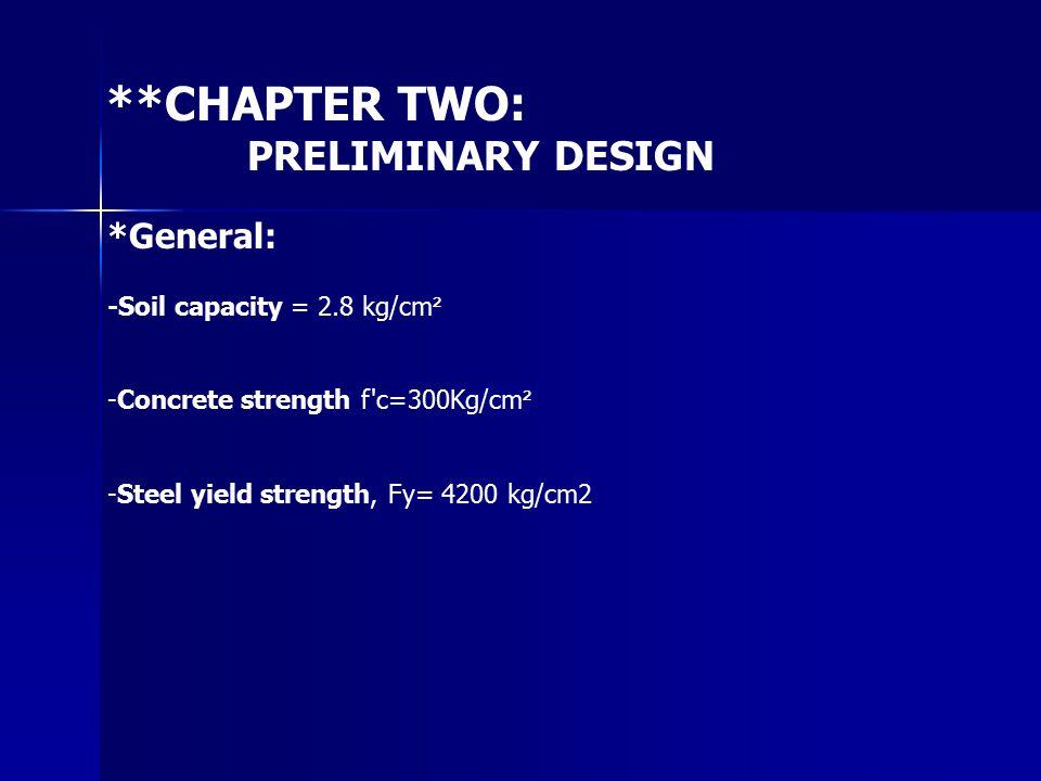 **CHAPTER TWO: PRELIMINARY DESIGN -Soil capacity = 2.8 kg/cm ² -Concrete strength f'c=300Kg/cm ² -Steel yield strength, Fy= 4200 kg/cm2 *General: