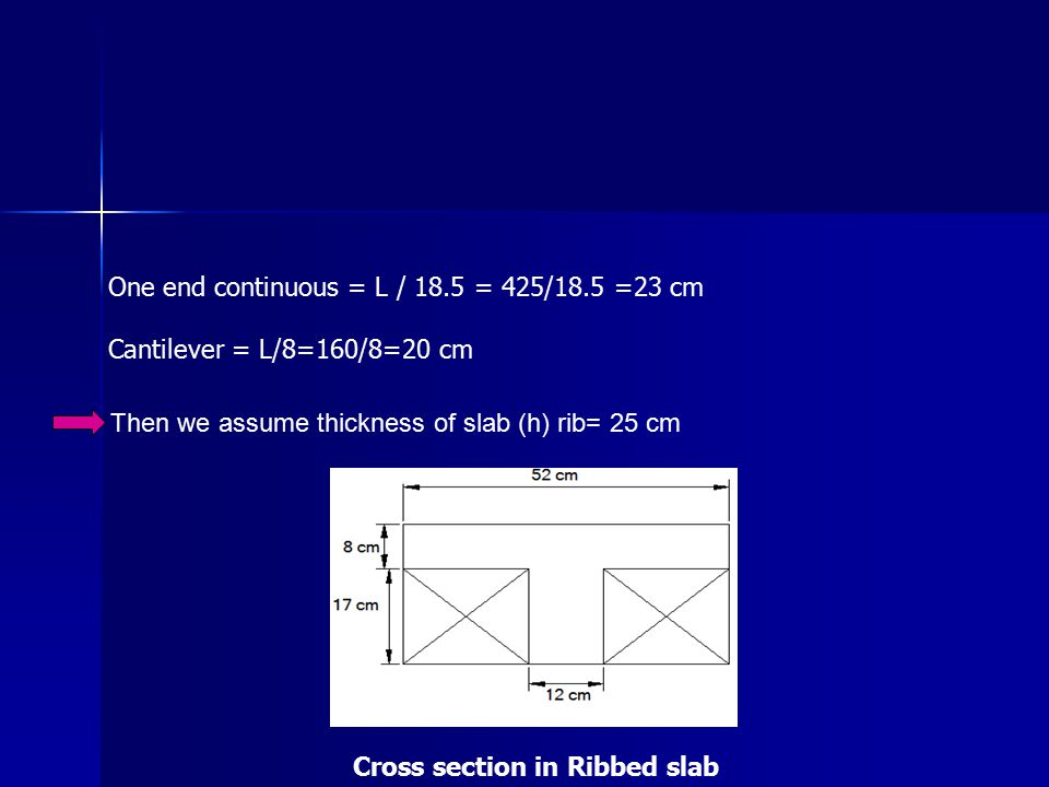One end continuous = L / 18.5 = 425/18.5 =23 cm Cantilever = L/8=160/8=20 cm Then we assume thickness of slab (h) rib= 25 cm Cross section in Ribbed s