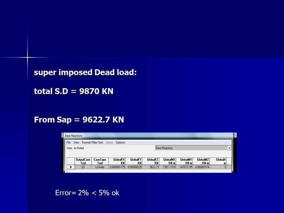 super imposed Dead load: total S.D = 9870 KN From Sap = 9622.7 KN super imposed Dead load: total S.D = 9870 KN From Sap = 9622.7 KN Error= 2% < 5% ok