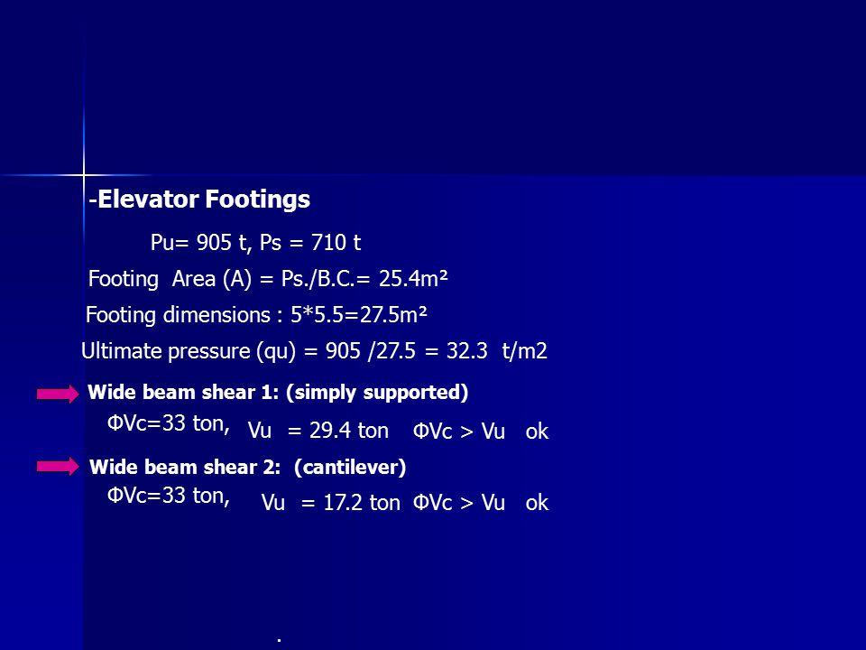 - Elevator Footings Pu= 905 t, Ps = 710 t Footing Area (A) = Ps./B.C.= 25.4m² Footing dimensions : 5*5.5=27.5m² Ultimate pressure (qu) = 905 /27.5 = 3