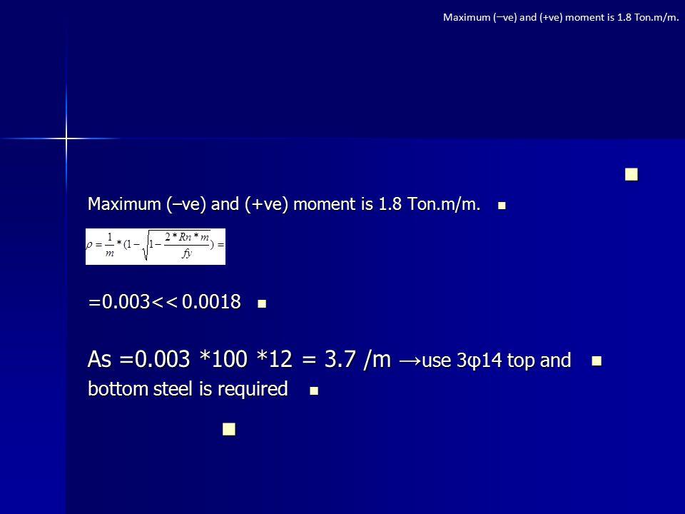 Maximum (–ve) and (+ve) moment is 1.8 Ton.m/m. Maximum (–ve) and (+ve) moment is 1.8 Ton.m/m. =0.003<< 0.0018 =0.003<< 0.0018 As =0.003 *100 *12 = 3.7