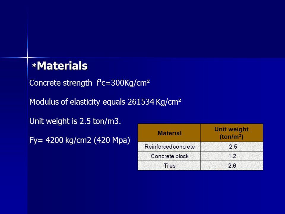 * Materials Concrete strength f'c=300Kg/cm ² Modulus of elasticity equals 261534 Kg/cm ² Unit weight is 2.5 ton/m3. Fy= 4200 kg/cm2 (420 Mpa) Unit wei