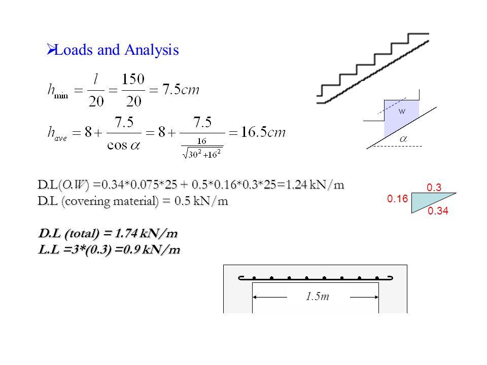  Loads and Analysis D.L(O.W) =0.34*0.075*25 + 0.5*0.16*0.3*25=1.24 kN/m D.L (covering material) = 0.5 kN/m D.L (total) = 1.74 kN/m L.L =3*(0.3) =0.9 kN/m 0.3 0.16 0.34