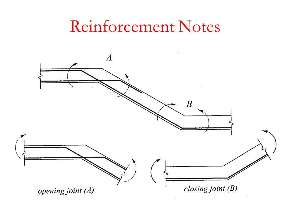 Reinforcement Notes