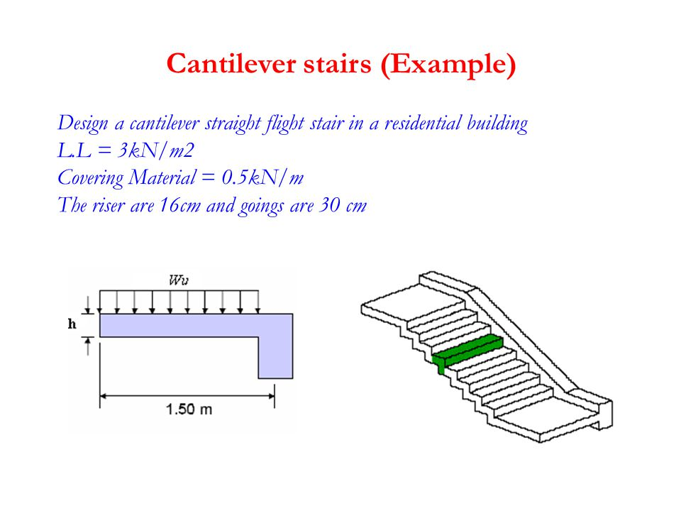 Cantilever stairs (Example) Design a cantilever straight flight stair in a residential building L.L = 3kN/m2 Covering Material = 0.5kN/m The riser are 16cm and goings are 30 cm