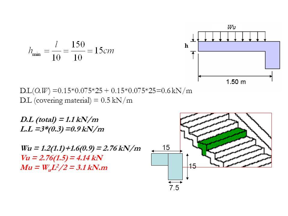 D.L(O.W) =0.15*0.075*25 + 0.15*0.075*25=0.6 kN/m D.L (covering material) = 0.5 kN/m D.L (total) = 1.1 kN/m L.L =3*(0.3) =0.9 kN/m Wu = 1.2(1.1)+1.6(0.9) = 2.76 kN/m Vu = 2.76(1.5) = 4.14 kN Mu = W u L 2 /2 = 3.1 kN.m 15 7.5