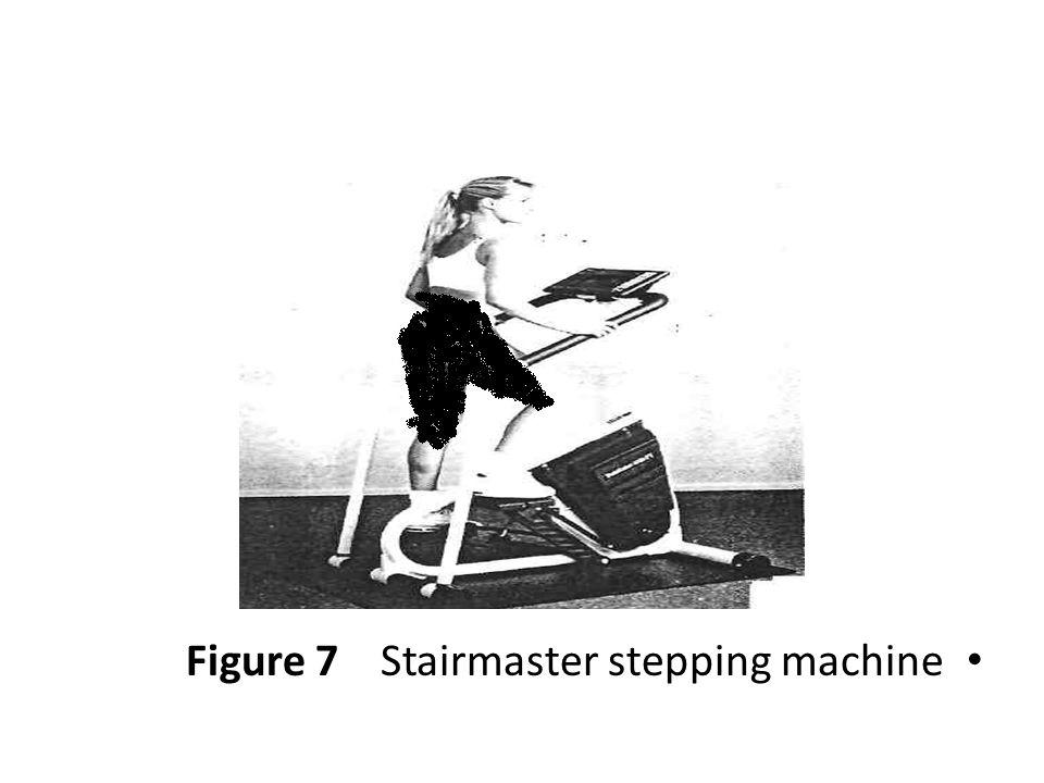Figure 7 Stairmaster stepping machine