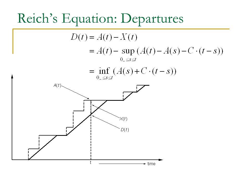 Reich's Equation: Departures