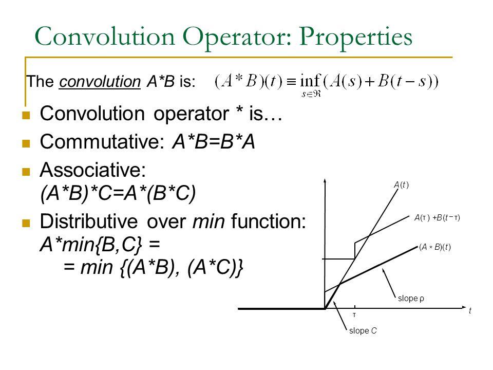 Convolution Operator: Properties Convolution operator * is… Commutative: A*B=B*A Associative: (A*B)*C=A*(B*C) Distributive over min function: A*min{B,