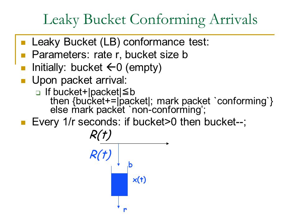 Leaky Bucket Conforming Arrivals Leaky Bucket (LB) conformance test: Parameters: rate r, bucket size b Initially: bucket  0 (empty) Upon packet arrival:  If bucket+|packet| ≦ b then {bucket+=|packet|; mark packet `conforming`} else mark packet `non-conforming'; Every 1/r seconds: if bucket>0 then bucket--; R(t) r x(t) b R(t)