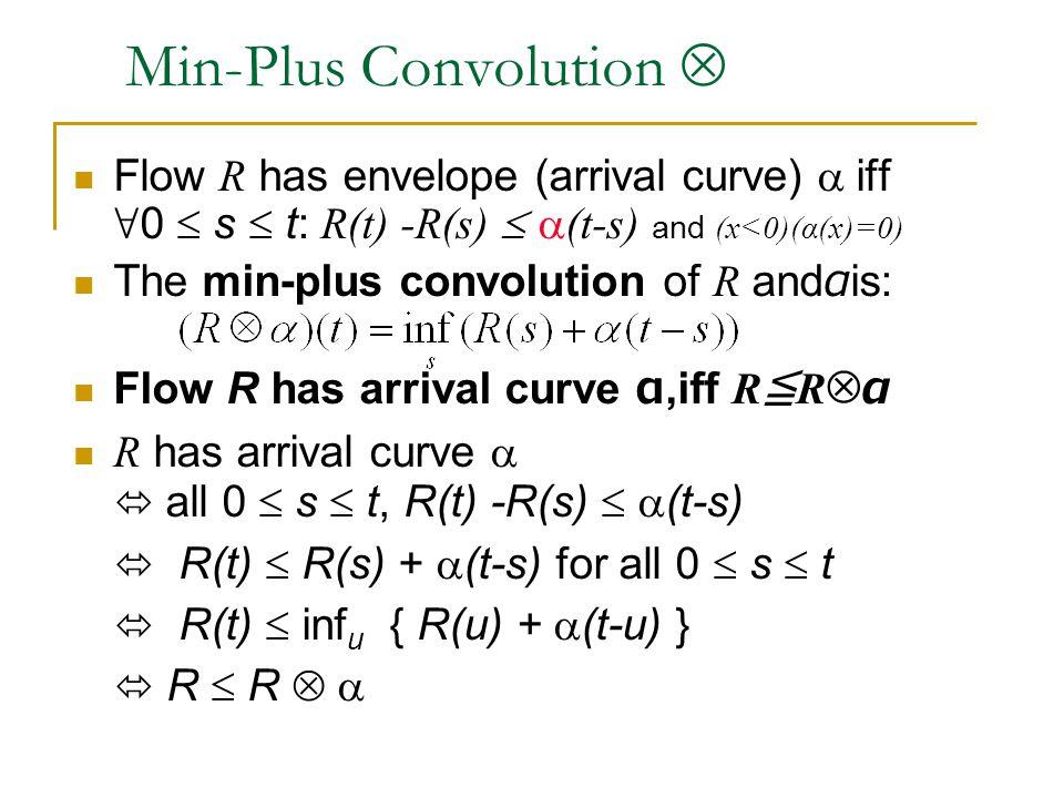 Min-Plus Convolution  Flow R has envelope (arrival curve)  iff ∀ 0  s  t:  R(t) -R(s)   (t-s) and (x<0)(α(x)=0) The min-plus convolution of R