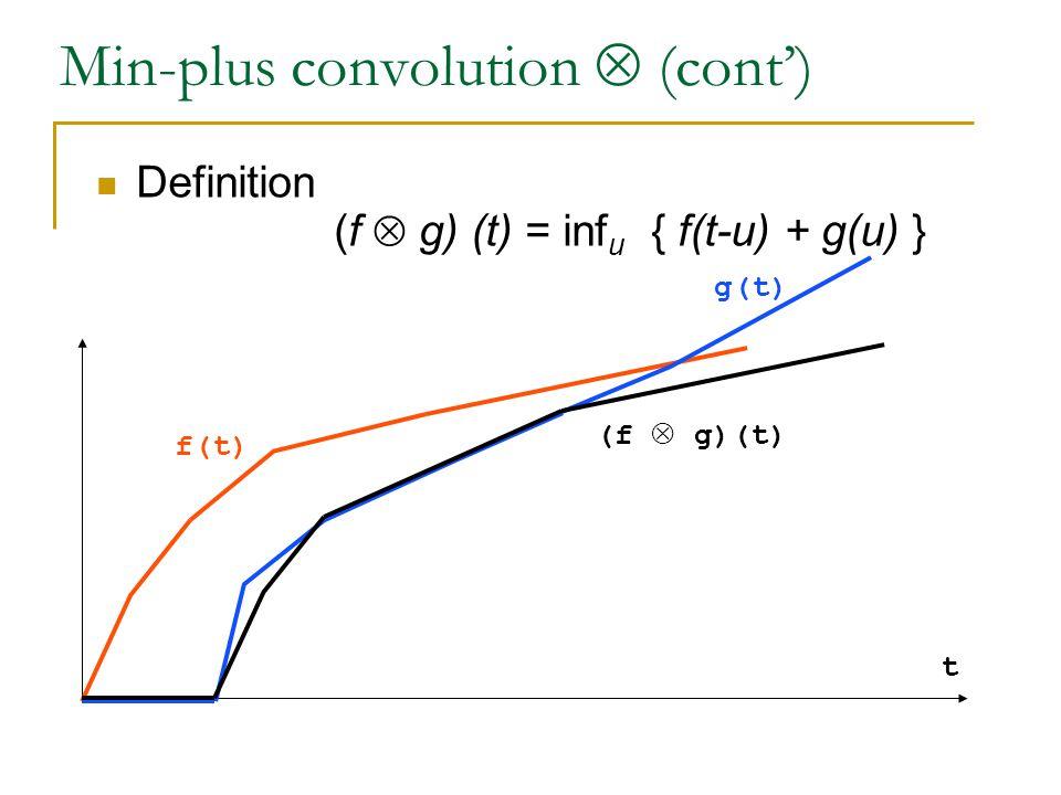 Min-plus convolution  (cont') Definition (f  g) (t) = inf u { f(t-u) + g(u) } t f(t) g(t) (f  g)(t)