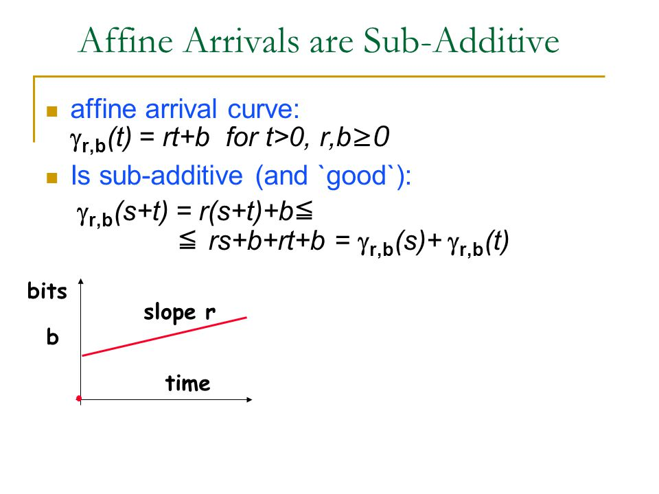 Affine Arrivals are Sub-Additive affine arrival curve:  r,b (t) = rt+b for t>0, r,b≥0 Is sub-additive (and `good`):  r,b (s+t) = r(s+t)+b ≦ ≦ rs+b+