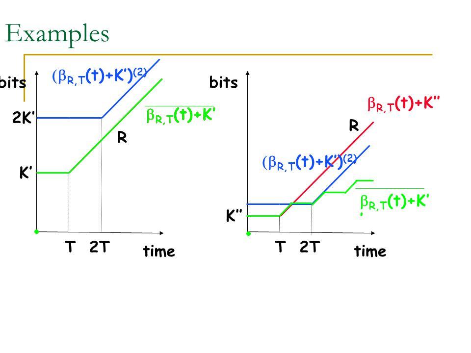 Examples time bits T  R,T (t)+K' R K' time bits T  R,T (t)+K'' R K'' 2T 2K'  R,T (t)+K') (2) 2T  R,T (t)+K' '  R,T (t)+K'
