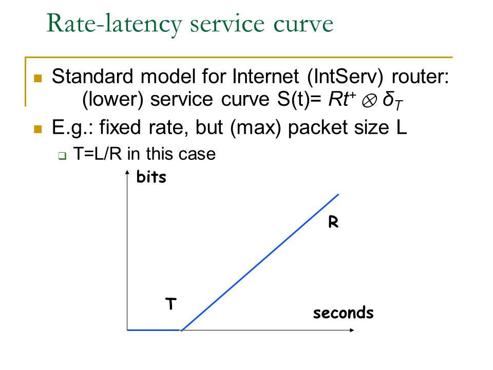 Rate-latency service curve Standard model for Internet (IntServ) router: (lower) service curve S(t)= Rt + ⊗ δ T E.g.: fixed rate, but (max) packet size L  T=L/R in this case T bits R seconds