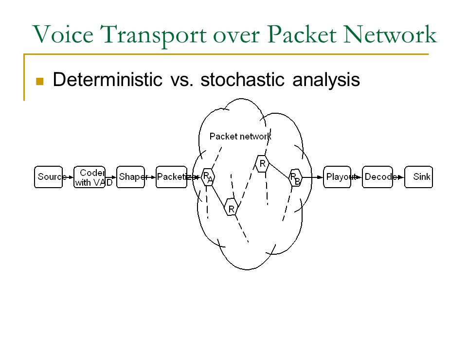 Voice Transport over Packet Network Deterministic vs. stochastic analysis