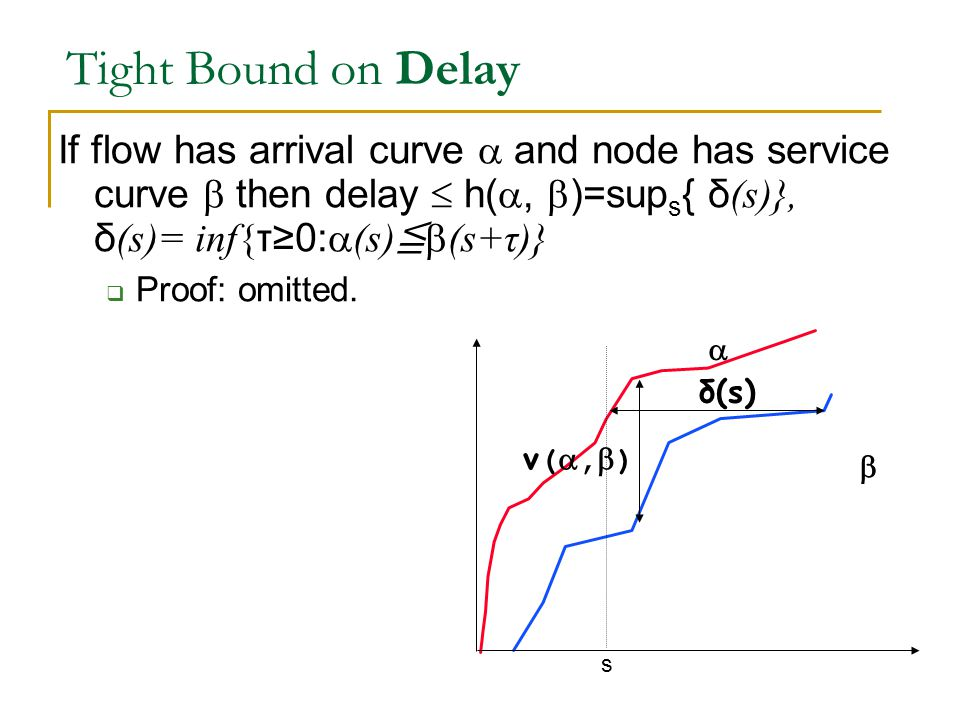 Tight Bound on Delay If flow has arrival curve  and node has service curve  then delay  h( ,  )=sup s { δ (s)}, δ (s)= inf{ τ≥0:  (s) ≦  (s+τ)}  Proof: omitted.