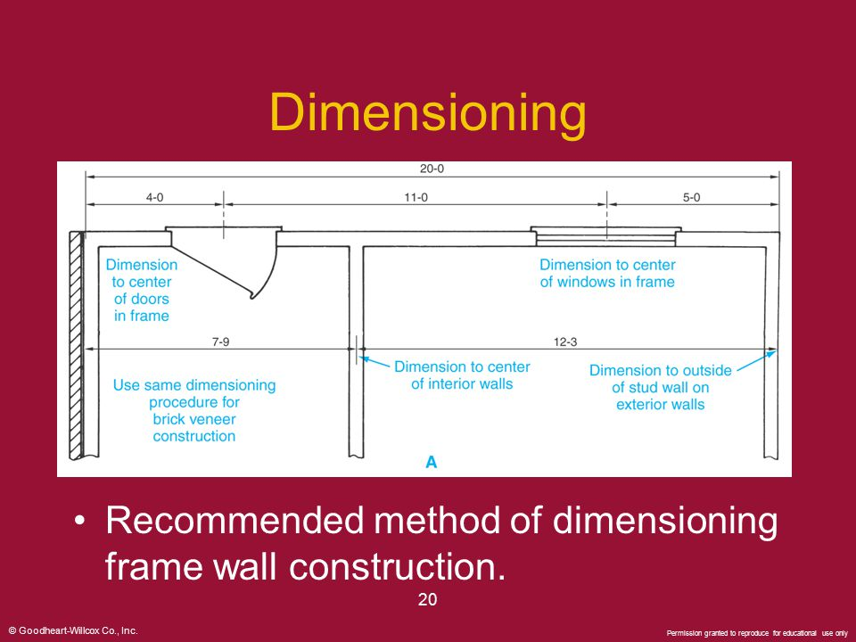 © Goodheart-Willcox Co., Inc. Permission granted to reproduce for educational use only 20 Dimensioning Recommended method of dimensioning frame wall c