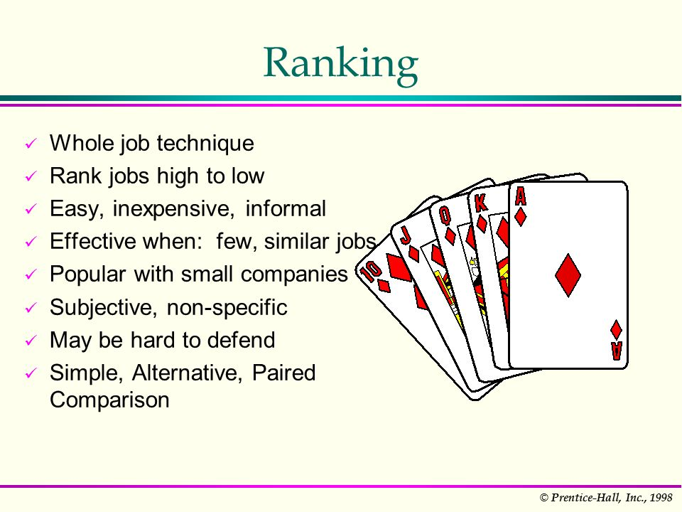 © Prentice-Hall, Inc., 1998 Ranking Whole job technique Rank jobs high to low Easy, inexpensive, informal Effective when: few, similar jobs Popular with small companies Subjective, non-specific May be hard to defend Simple, Alternative, Paired Comparison