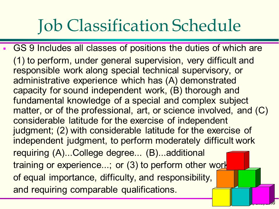 © Prentice-Hall, Inc., 1998 Job Classification Schedule  GS 9 Includes all classes of positions the duties of which are (1) to perform, under general supervision, very difficult and responsible work along special technical supervisory, or administrative experience which has (A) demonstrated capacity for sound independent work, (B) thorough and fundamental knowledge of a special and complex subject matter, or of the professional, art, or science involved, and (C) considerable latitude for the exercise of independent judgment; (2) with considerable latitude for the exercise of independent judgment, to perform moderately difficult work requiring (A)...College degree...
