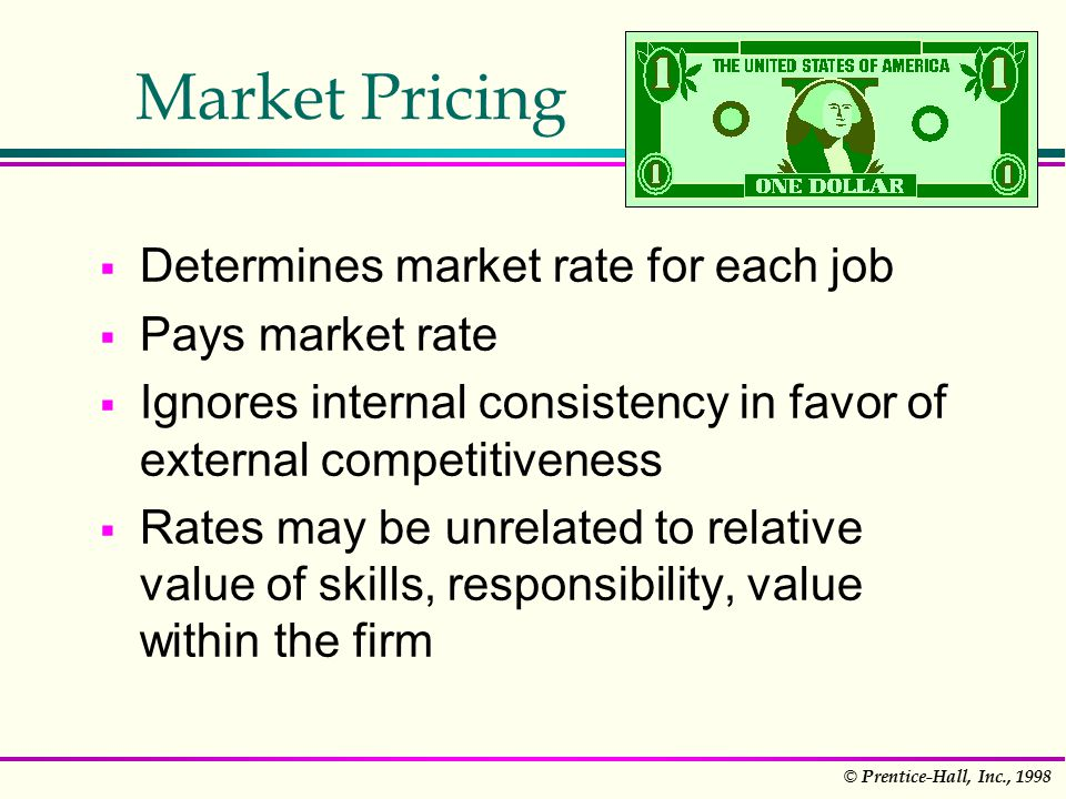 © Prentice-Hall, Inc., 1998 Market Pricing  Determines market rate for each job  Pays market rate  Ignores internal consistency in favor of external competitiveness  Rates may be unrelated to relative value of skills, responsibility, value within the firm