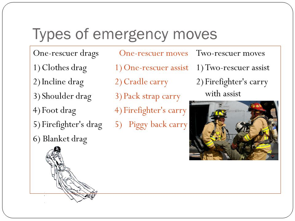 Types of emergency moves One-rescuer drags 1)Clothes drag 2)Incline drag 3)Shoulder drag 4)Foot drag 5)Firefighter's drag 6) Blanket drag One-rescuer