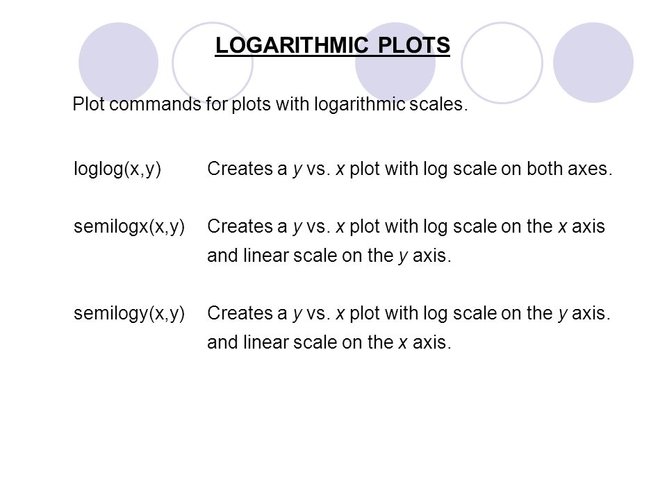 IMPORTANT FACTS ABOUT LOGARITHMIC PLOTS 1.Negative numbers can not be plotted on log scales (since log of a negative number is not defined).