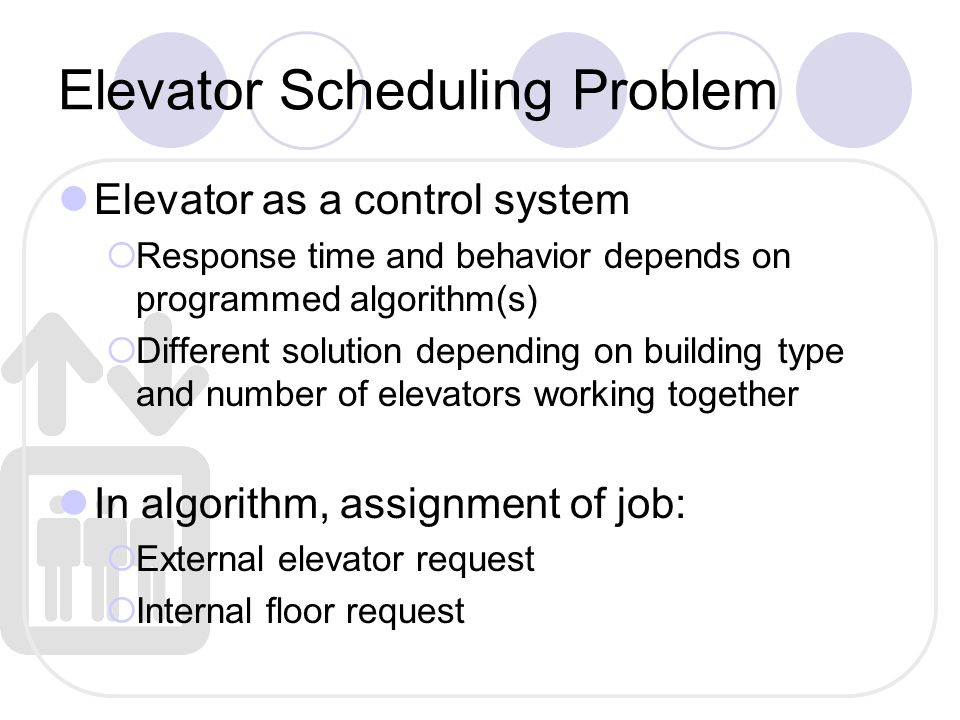 Elevator Scheduling Problem Elevator as a control system  Response time and behavior depends on programmed algorithm(s)  Different solution depending on building type and number of elevators working together In algorithm, assignment of job:  External elevator request  Internal floor request