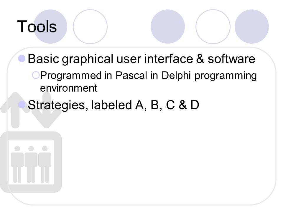 Tools Basic graphical user interface & software  Programmed in Pascal in Delphi programming environment Strategies, labeled A, B, C & D