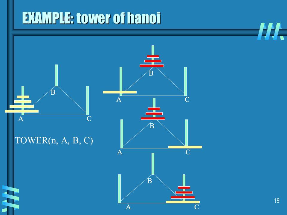 19 EXAMPLE: tower of hanoi AC B AC B AC B AC B TOWER(n, A, B, C)