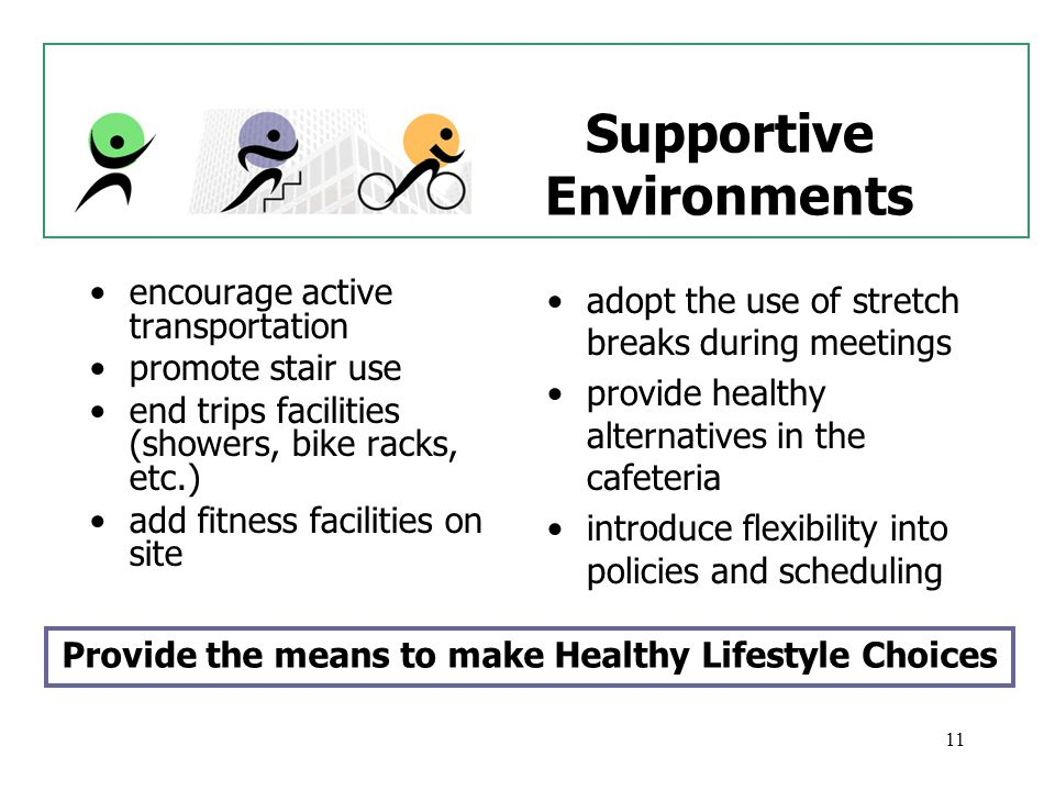 11 Supportive Environments encourage active transportation promote stair use end trips facilities (showers, bike racks, etc.) add fitness facilities on site adopt the use of stretch breaks during meetings provide healthy alternatives in the cafeteria introduce flexibility into policies and scheduling Provide the means to make Healthy Lifestyle Choices