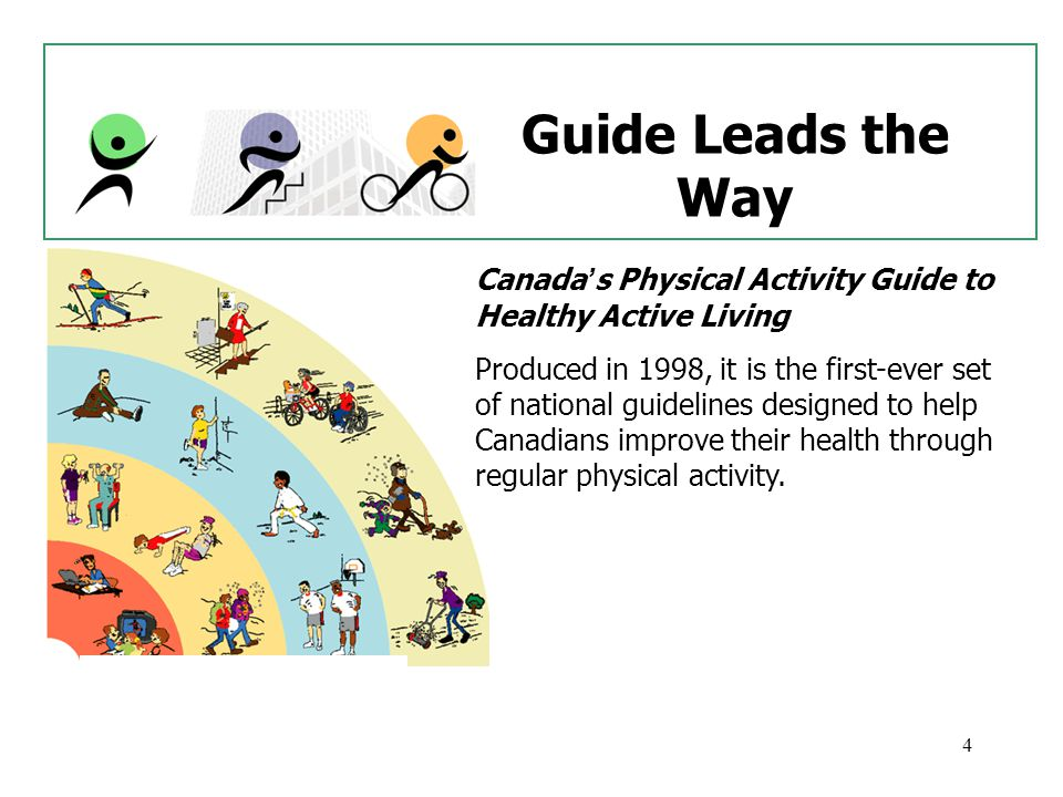 5 Health Risks of Physical Inactivity long-term activity limitations chronic health conditions high blood pressure adult-onset diabetes osteoporosis obesity stroke depression colon cancer premature death heart disease Physical Activity Improves Health and Quality of Life Canada ' s Physical Activity Guide to Healthy Active Living