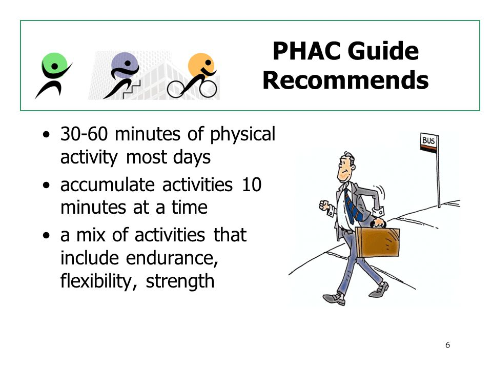 6 PHAC Guide Recommends 30-60 minutes of physical activity most days accumulate activities 10 minutes at a time a mix of activities that include endurance, flexibility, strength