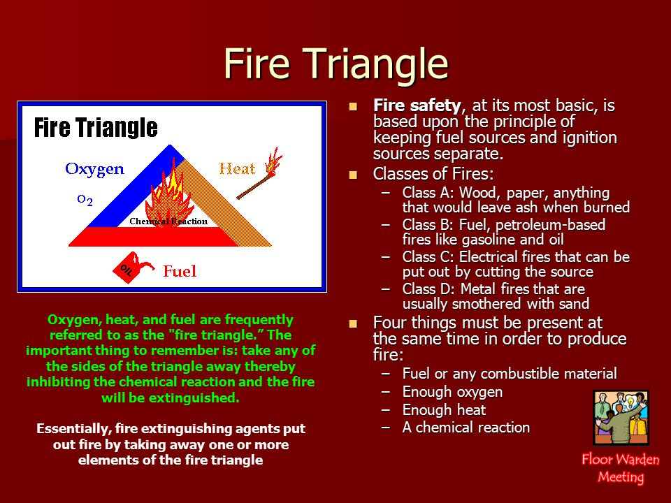 Fire Triangle Fire safety, at its most basic, is based upon the principle of keeping fuel sources and ignition sources separate.