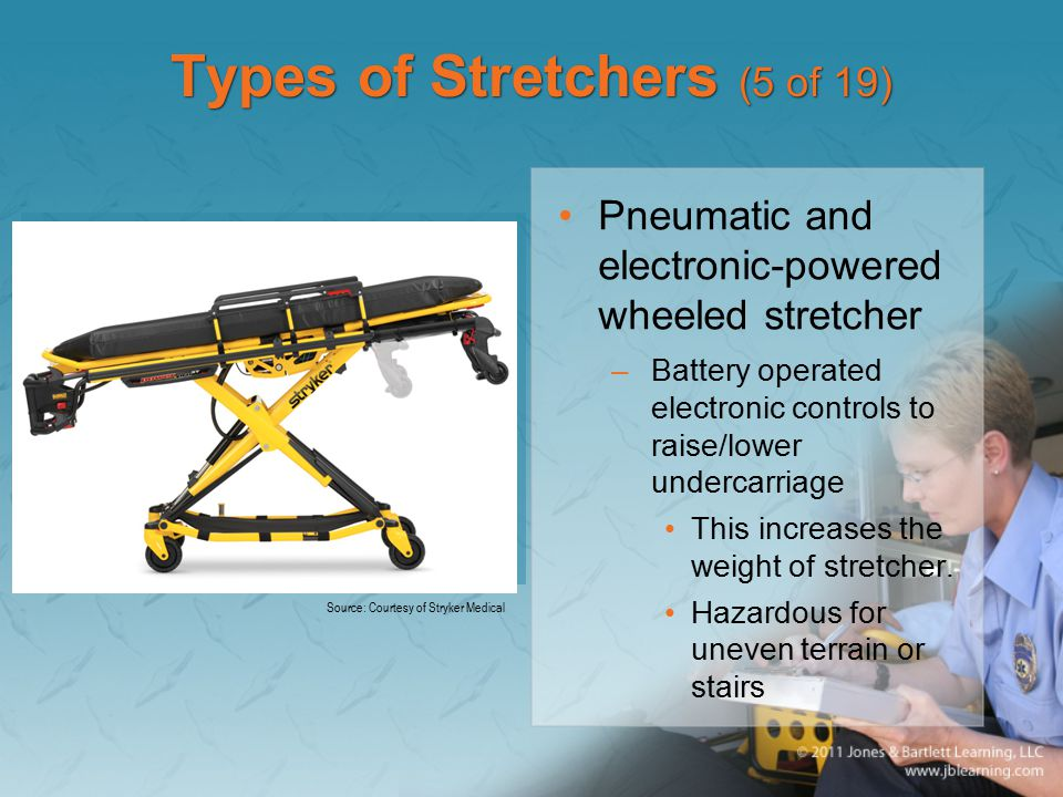 Types of Stretchers (5 of 19) Pneumatic and electronic-powered wheeled stretcher –Battery operated electronic controls to raise/lower undercarriage This increases the weight of stretcher.