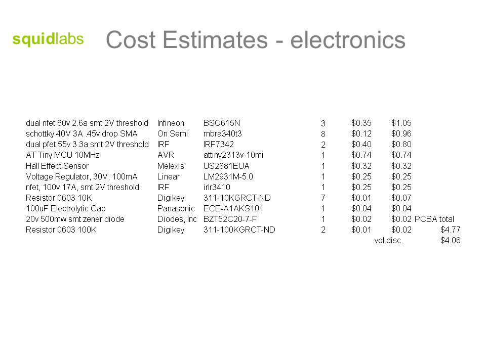 squidlabs Cost Estimates - electronics