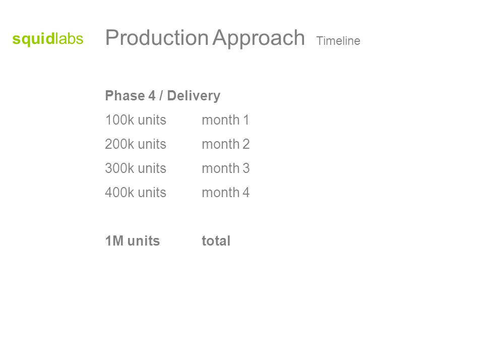 squidlabs Phase 4 / Delivery 100k units month 1 200k units month 2 300k units month 3 400k units month 4 1M unitstotal Production Approach Timeline