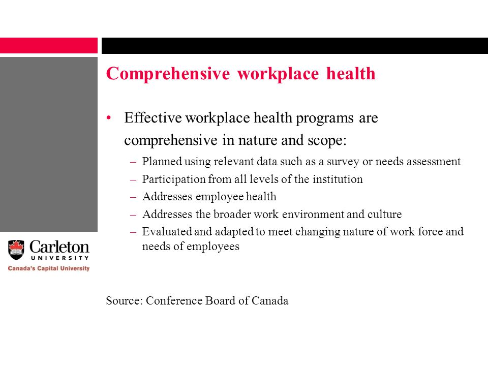 Effective workplace health programs are comprehensive in nature and scope: –Planned using relevant data such as a survey or needs assessment –Participation from all levels of the institution –Addresses employee health –Addresses the broader work environment and culture –Evaluated and adapted to meet changing nature of work force and needs of employees Source: Conference Board of Canada