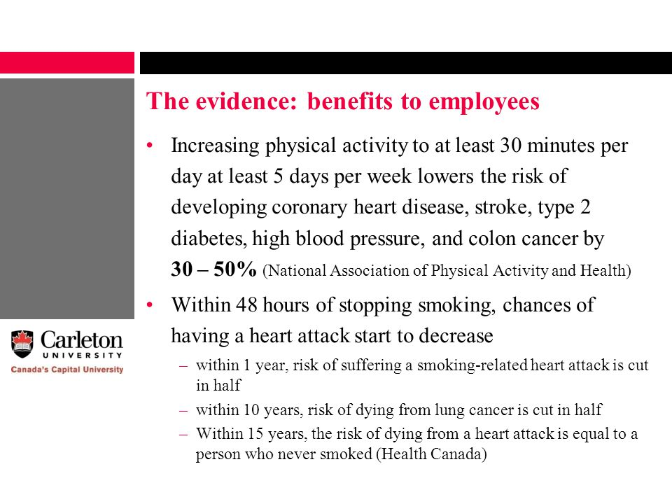 The evidence: benefits to employees Increasing physical activity to at least 30 minutes per day at least 5 days per week lowers the risk of developing coronary heart disease, stroke, type 2 diabetes, high blood pressure, and colon cancer by 30 – 50% (National Association of Physical Activity and Health) Within 48 hours of stopping smoking, chances of having a heart attack start to decrease –within 1 year, risk of suffering a smoking-related heart attack is cut in half –within 10 years, risk of dying from lung cancer is cut in half –Within 15 years, the risk of dying from a heart attack is equal to a person who never smoked (Health Canada)
