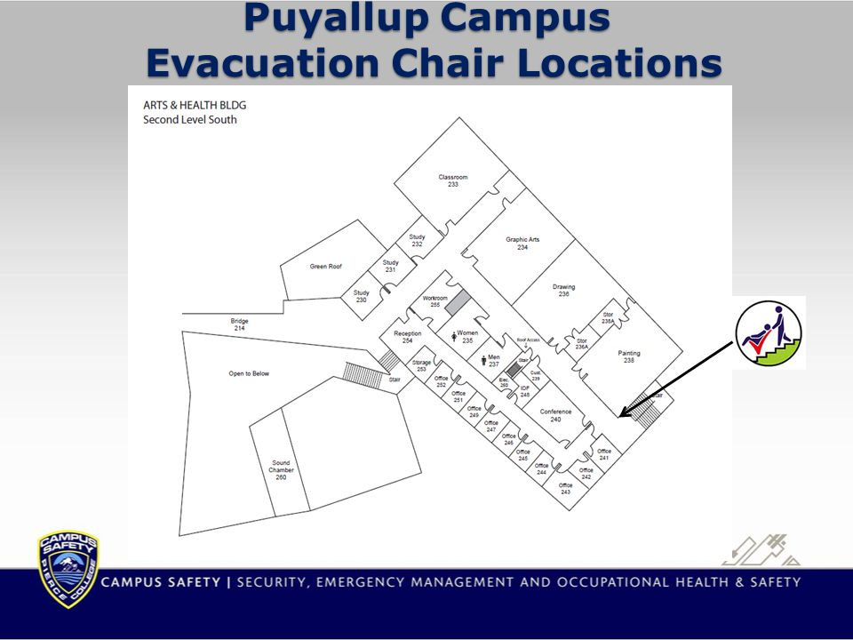 Puyallup Campus Evacuation Chair Locations