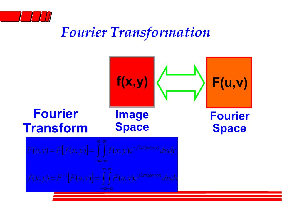 Fourier Transformation Fourier Transform f(x,y) F(u,v) Image Space Fourier Space