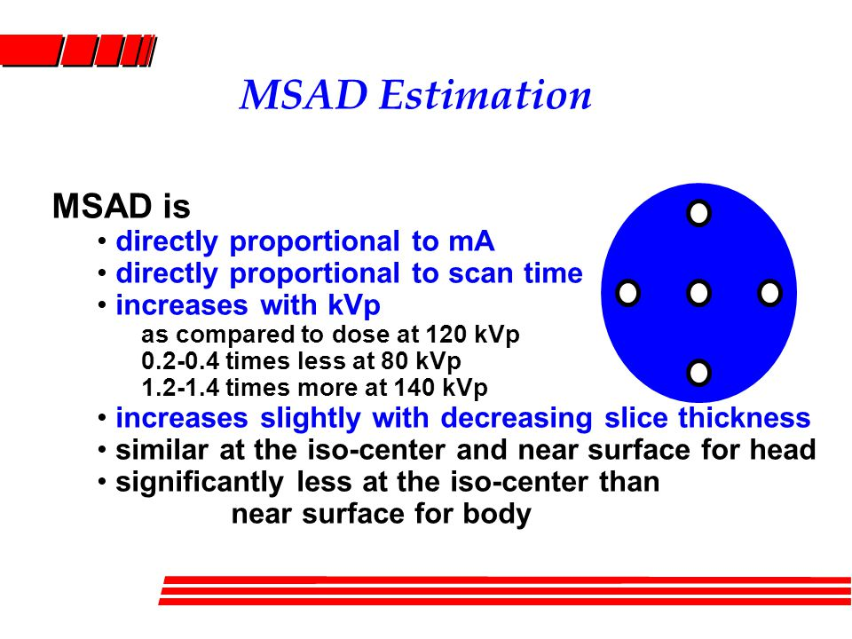 MSAD Estimation MSAD is directly proportional to mA directly proportional to scan time increases with kVp as compared to dose at 120 kVp 0.2-0.4 times less at 80 kVp 1.2-1.4 times more at 140 kVp increases slightly with decreasing slice thickness similar at the iso-center and near surface for head significantly less at the iso-center than near surface for body