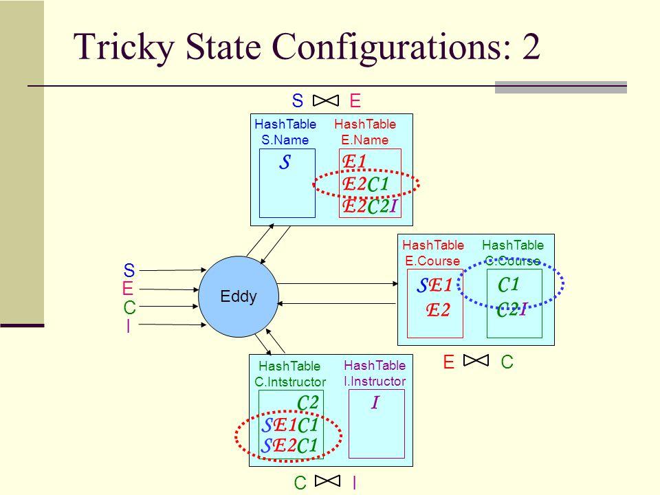 Eddy S E I E C HashTable E.Course HashTable C.Course C1 SE1 E2 S E HashTable S.Name HashTable E.Name S E1 E2C1 C I HashTable C.Intstructor HashTable I.Instructor I C E2C2I C2I C2 SE1C1 SE2C1 Tricky State Configurations: 2