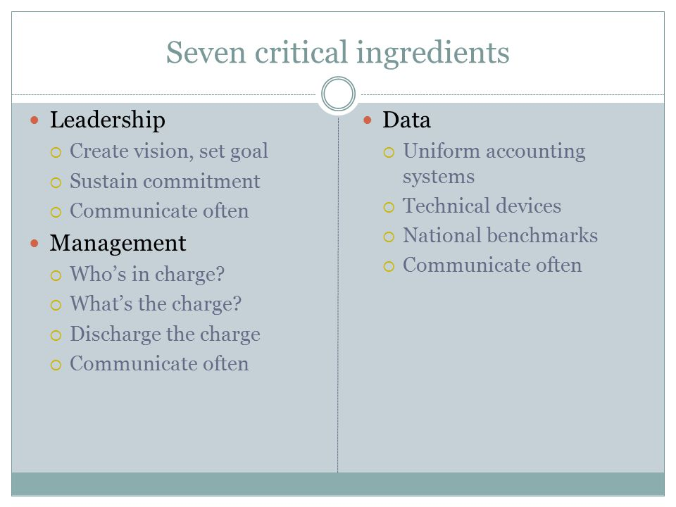 Seven critical ingredients Leadership  Create vision, set goal  Sustain commitment  Communicate often Management  Who's in charge.