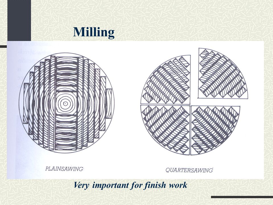 Milling Very important for finish work