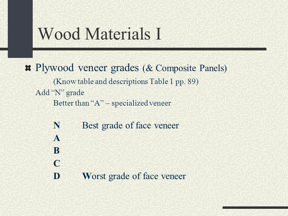 Wood Materials I Plywood veneer grades (& Composite Panels) (Know table and descriptions Table 1 pp.