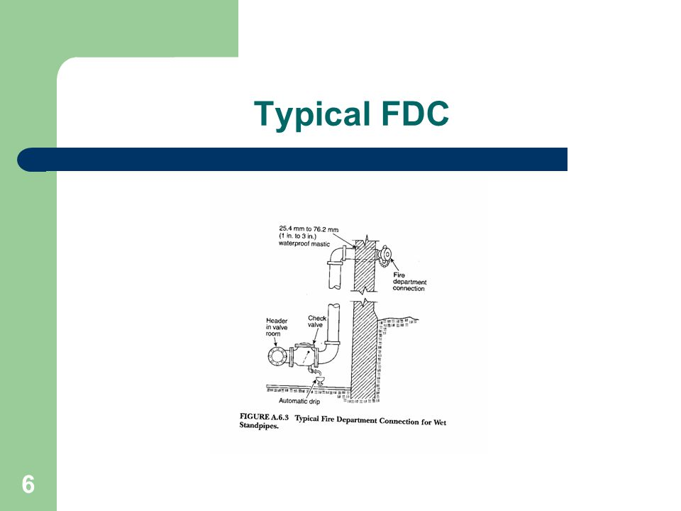 6 Typical FDC
